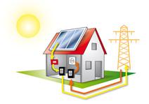 Einspeisevergütung nach dem Erneuerbare-Energien-Gesetz