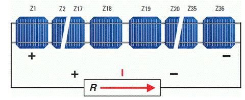 Strings im Normalbetrieb: Bypassdiode inaktiv